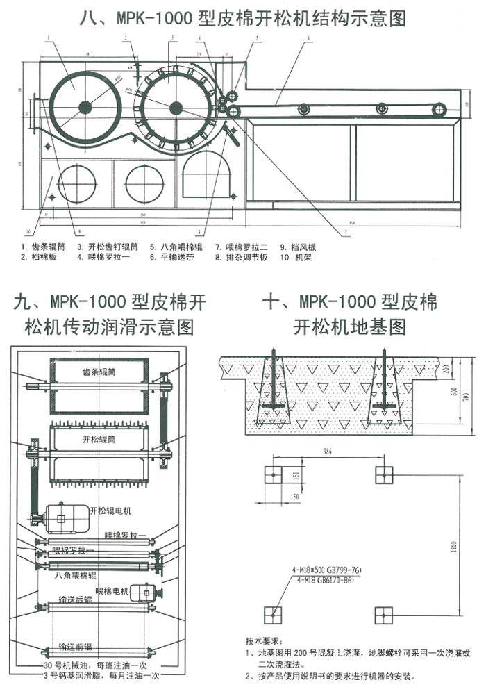 能迅速判断产生的原理,及时修理,清楚因机械状态不良引起的开松皮棉产